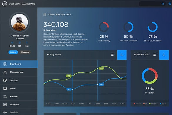 transparent dashboard ui kit psd design
