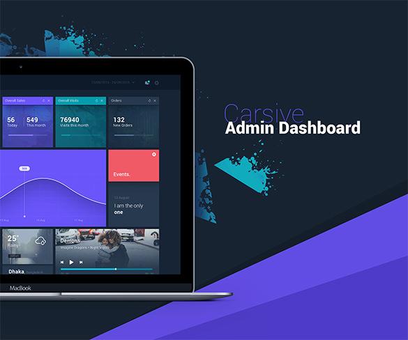 carsive admin dashboard design download