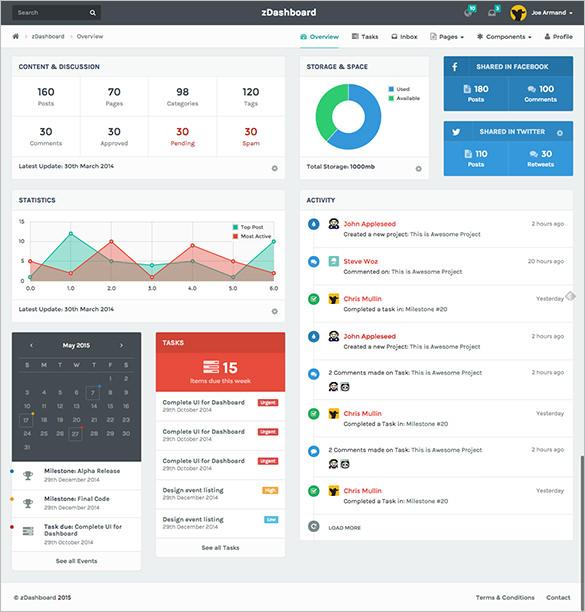 zdashboard simplest dashboard design html