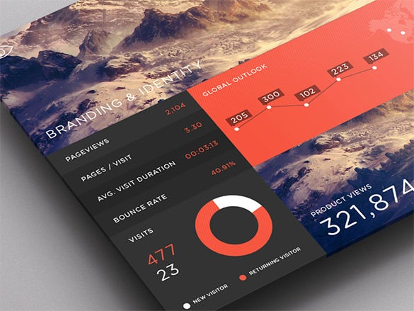 visual data ui dashboard design download