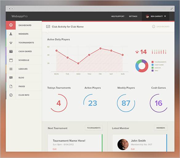 webapp dashboard design download