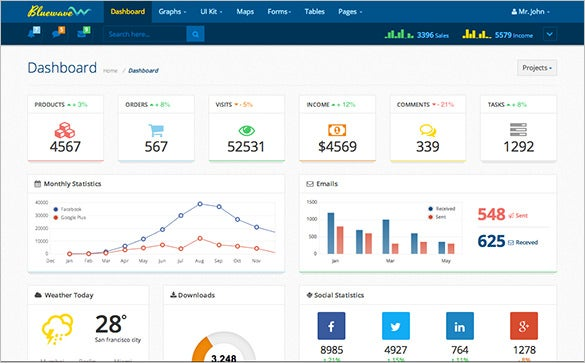 25 Amazing Dashboard Designs That Will Inspire You! | Free ...