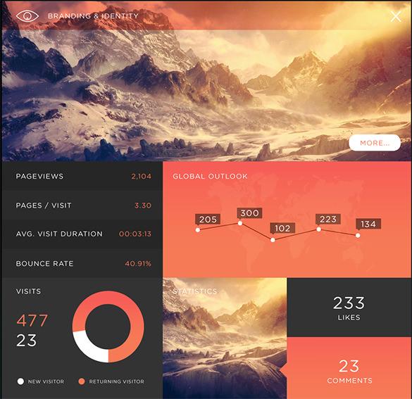 bi dashboard design download
