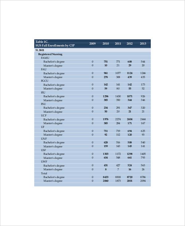 health-care-gap-analysis-report