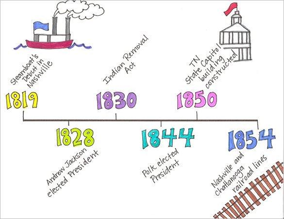 make a blank timeline template
