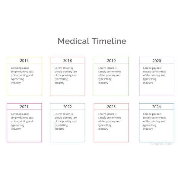medical timeline template