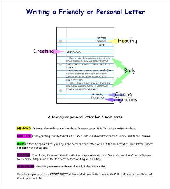 how to write a personal paragraph