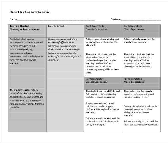 student-teaching-portfolio-rubric