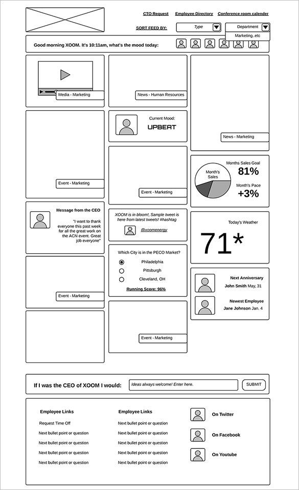 21  great examples of wireframes