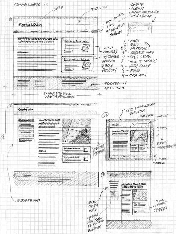 commlogix website wireframe for you