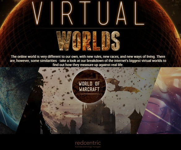 virtual worlds to real world comparison