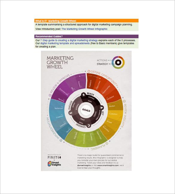digital marketing plan template 16 free word excel pdf format download free premium. Black Bedroom Furniture Sets. Home Design Ideas