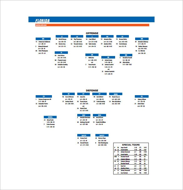 florida football depth chart free pdf template