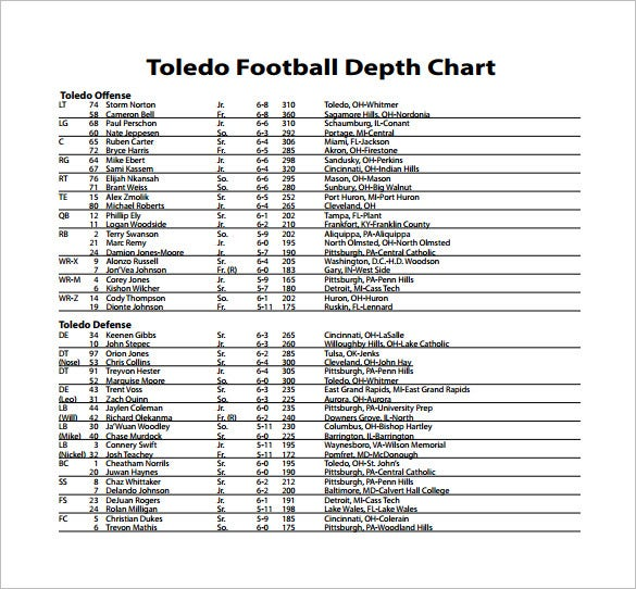 toledo football depth chart pdf free download