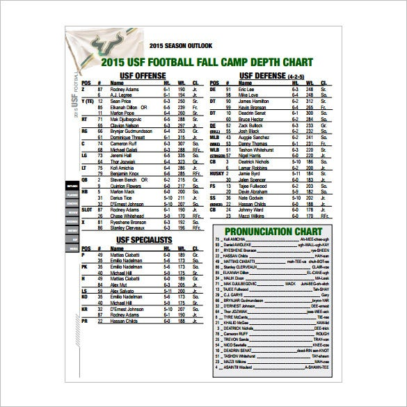 Football Fall Camp Depth Chart Free PDF Download