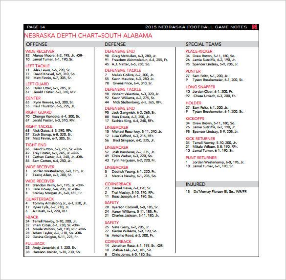 Baseball depth chart template great football depth chart template excel photos soccer lineup maxwellsz