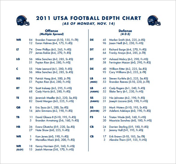 UTSA Football Depth Chart PDF Free Template