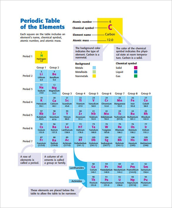 periodic table seating chart free pdf downlaod