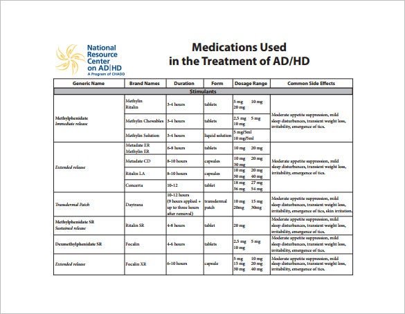 adhd medication chart free pdf template