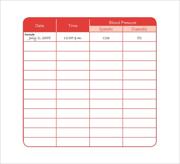 blood pressure medication chart example pdf template