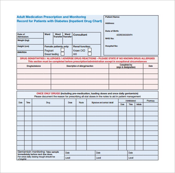 inpatient drug chart free pdf template download