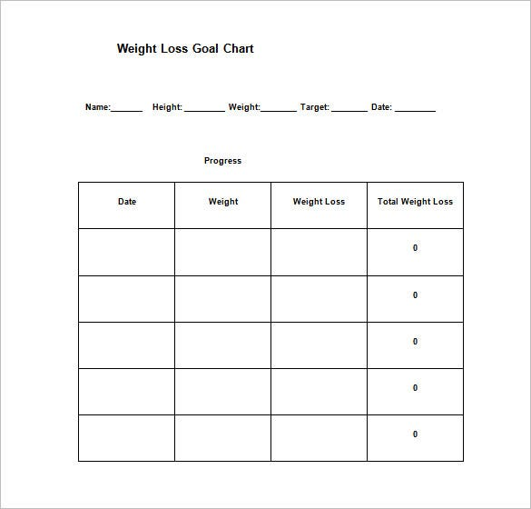 Weight Loss Goal Chart Free Word Template Design Ideas