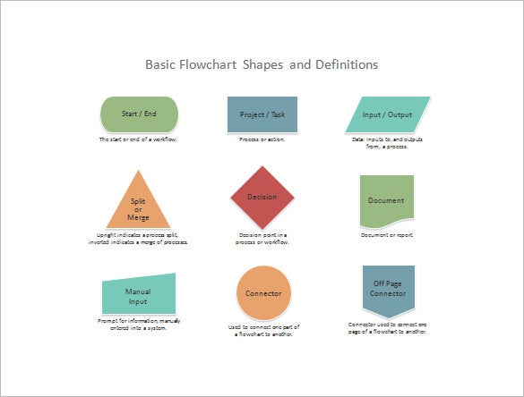 basic flow chart templates ppt free downlaod