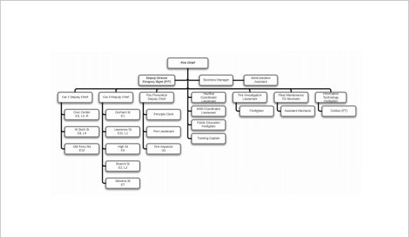 fire department organizational chart free pdf download