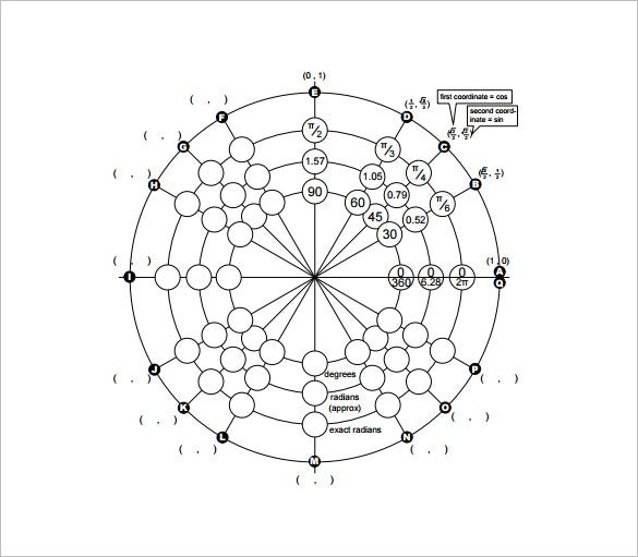 unti circle chart free pdf template download
