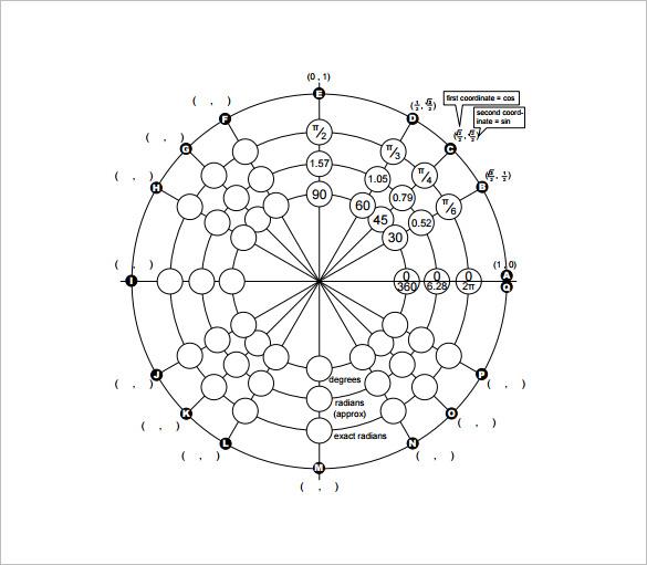 Unit Circle Quiz Pdf | April Calendar | April Calendar