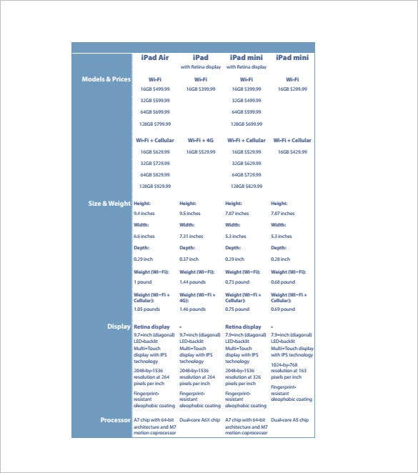 Comparison Chart Template 13 Free Sample Example Format – Free Comparison Chart Template