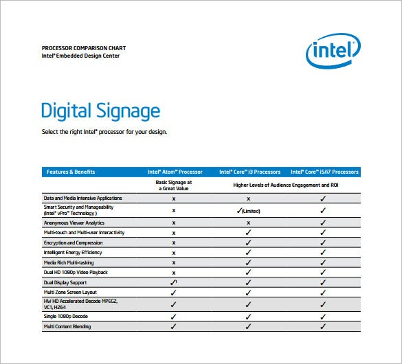 intel processor comparision chart free pdf