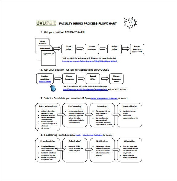 Faculty Hiring Process Flow Chart Sample PDF Download  Process Flow Chart Examples Free