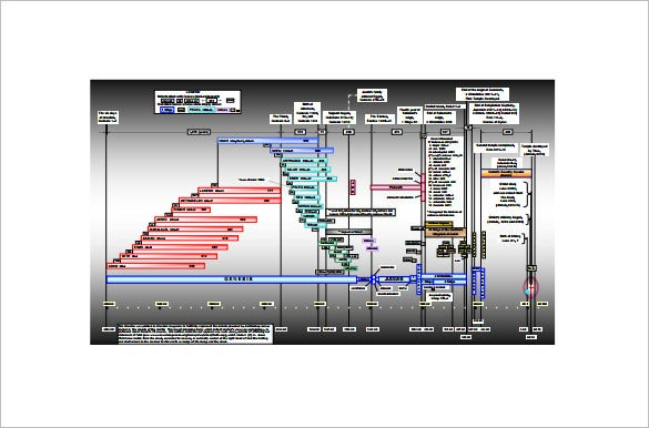 Timeline Chart Template – 9+ Free Word, Excel, PDF, Format