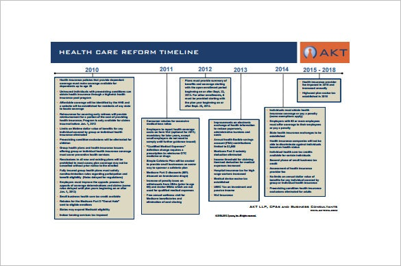 health care reform timeline chart free pdf template