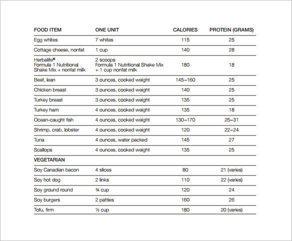 group weight loass chart sample pdf download
