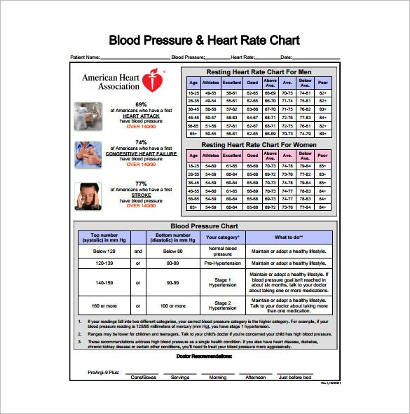 blood pressure heart rate chart free pdf template