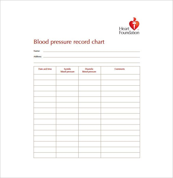 Blood Pressure Chart Record  Blood Pressure Chart High Blood