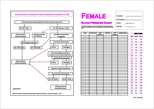 female blood pressure chart pdf free download