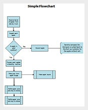 Flow-Chart-Excel-Free