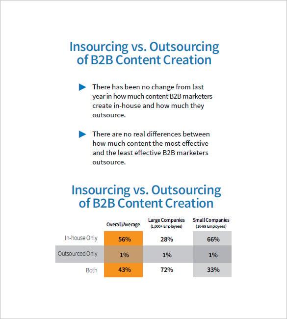 B2B Marketing Plan Template – 12+ Free Sample, Example, Format ...