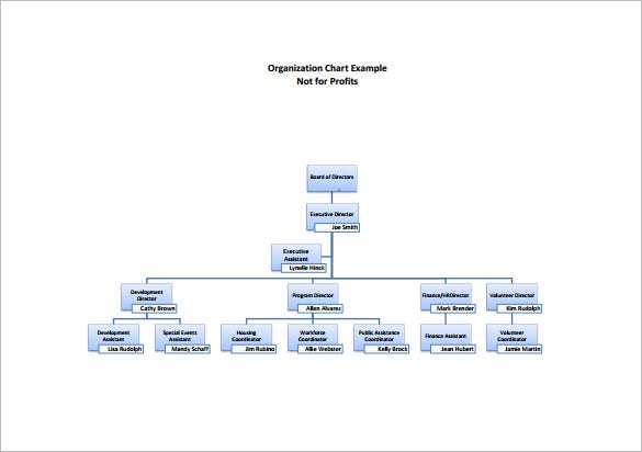 non profit organizational chart sample pdf download