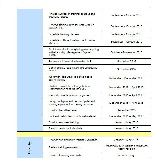 project sdm training plan schedule template