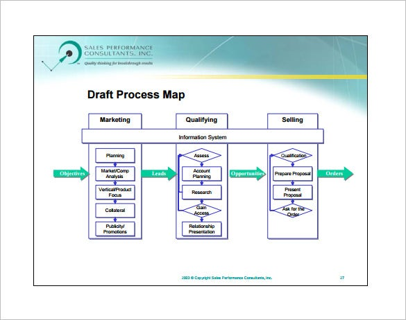 sample sales process flow chart pdf download