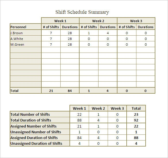 shifts schedule