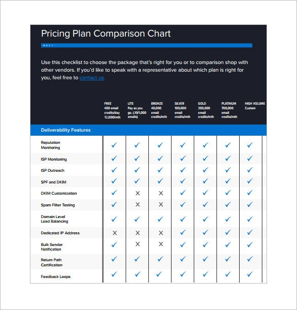 pricing plan comparison chart sample template