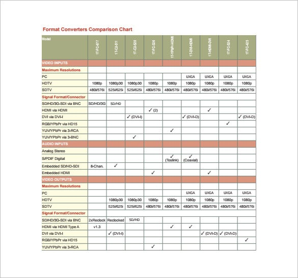 comparison chart template  u2013 13  free sample  example