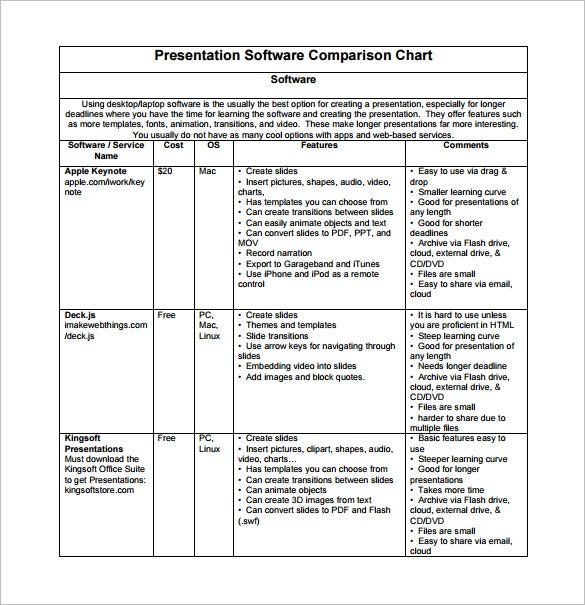 presentation software comparison chart example download