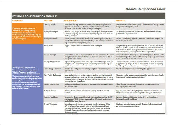 module comparison chart pdf format download