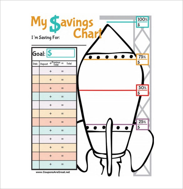 sample childrens financial goal setting responsibility chart